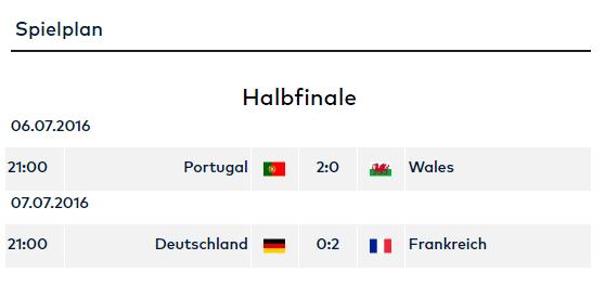 Finale der EM 2016
